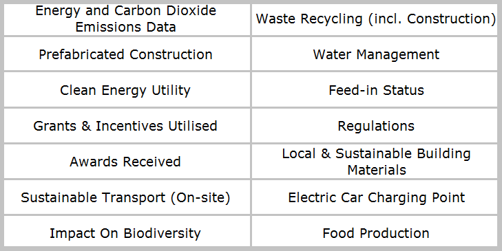 eco features 3
