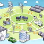 Smart Grids and the data challenge